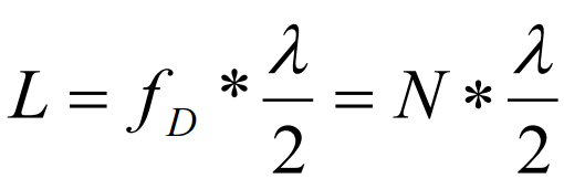 interferometer formula
